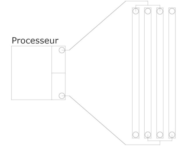 canaux-rank-mémoire-ram-img-17-hardware-vonguru
