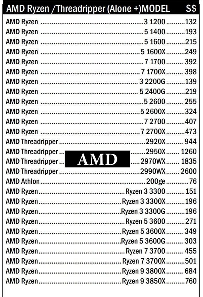AMD Ryzen 3000 Leak