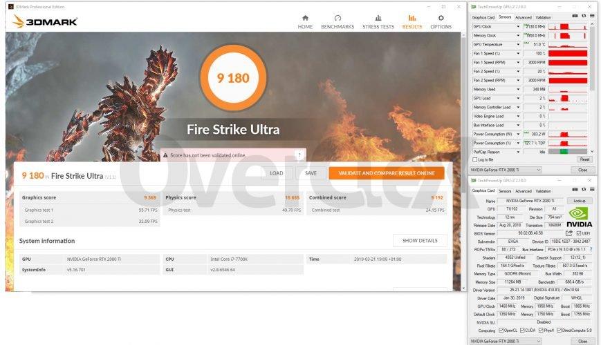 Benchmarks avec la EVGA RTX 2080 Ti FTW3 Ultra Gaming