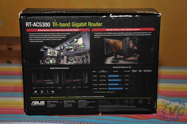 RT-AC5300 Routeur Tri bandes ASUS