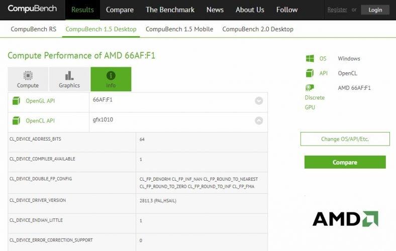 Fiche Info GPU Navi 66