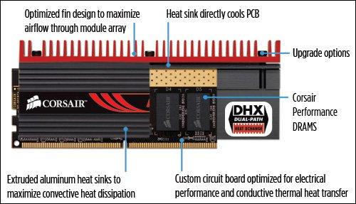 Evolution du dissipateur DHX sur les barrettes Corsair Dominator