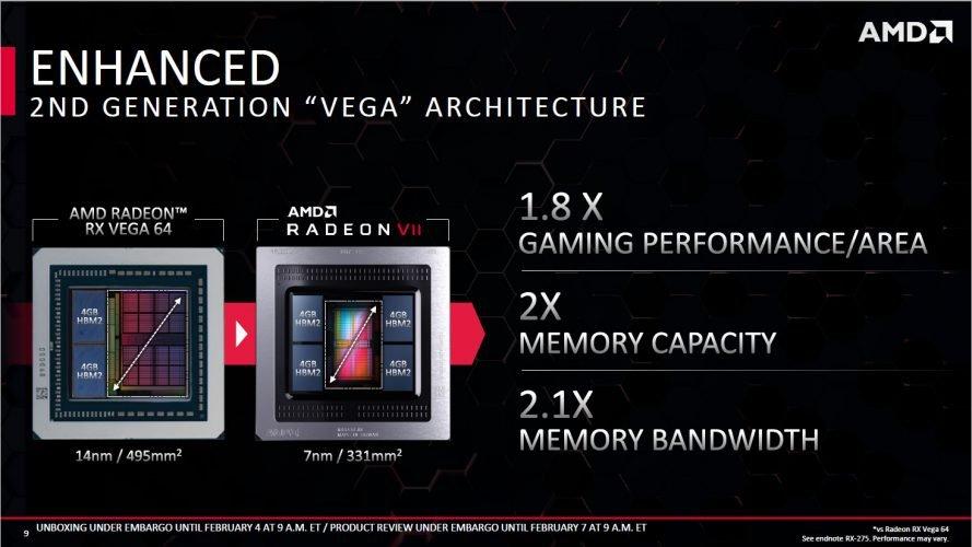 Présentation de l'AMD Radeon VII