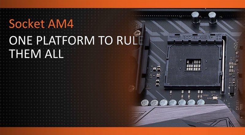 AMD Pciex 4.0