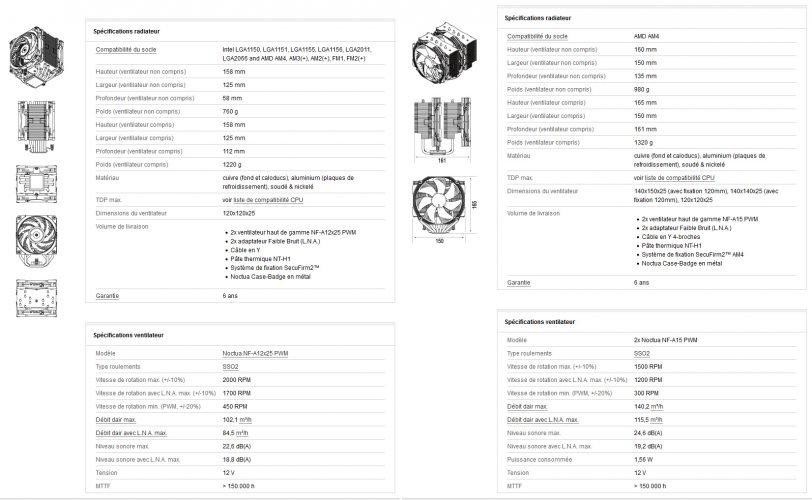 Comparatif Noctua NH-u12A et NH-D15