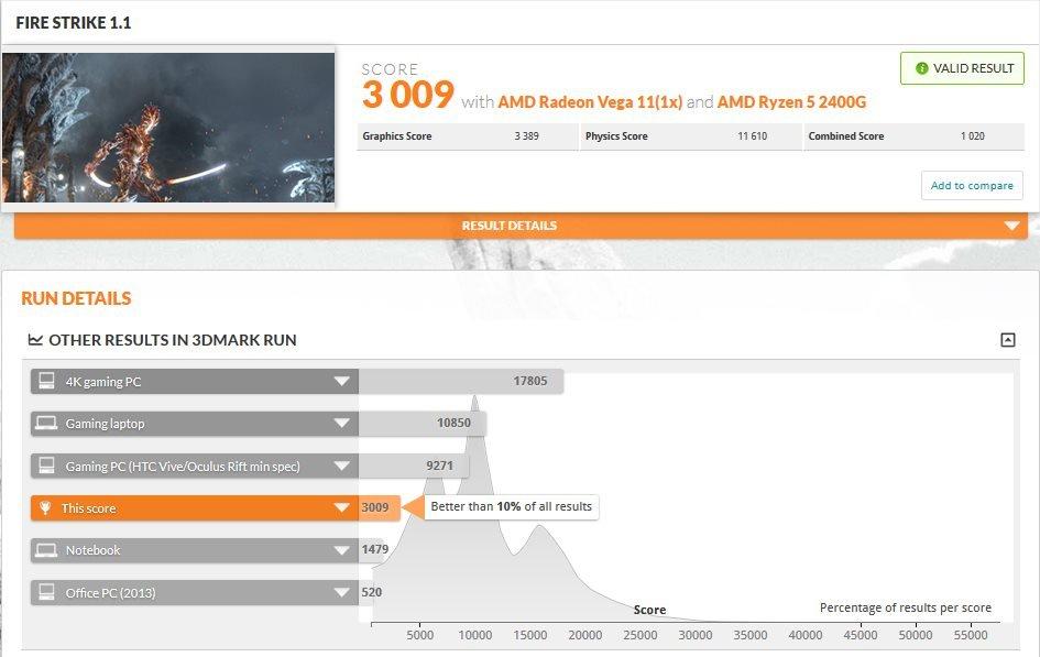 A50 Geeek / Ryzen 2400g / Rog Strix x470i