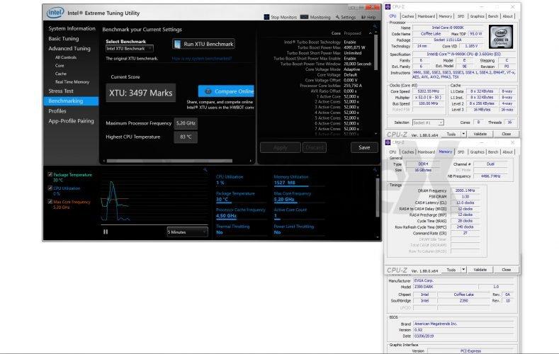 9900K à 5.2GHz sur la EVGA Z390 DARK