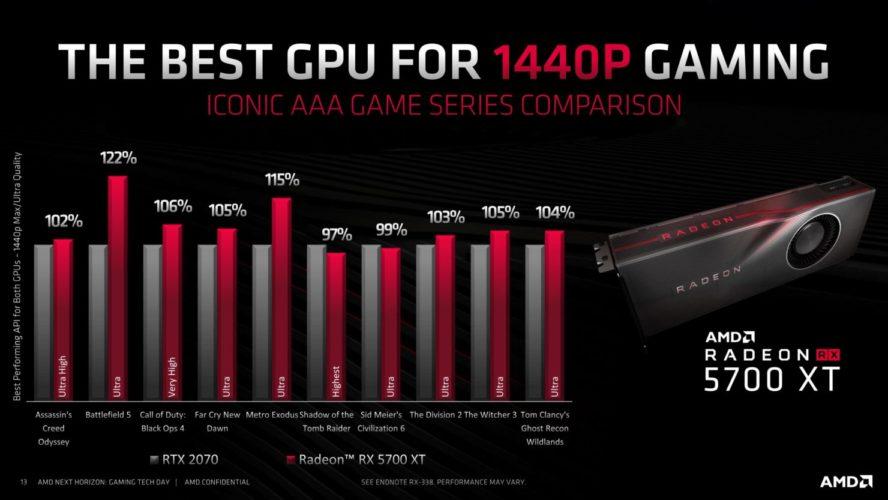 AMD RX 5700 benchmarks