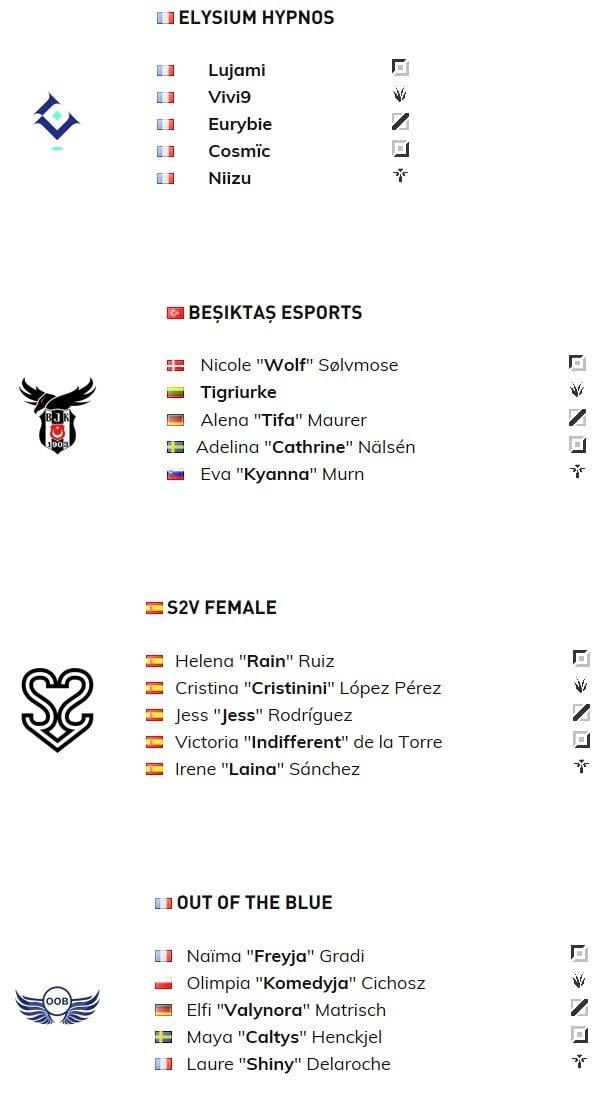 équipes rosters ligue féminine jeux vidéo league of legends vonguru