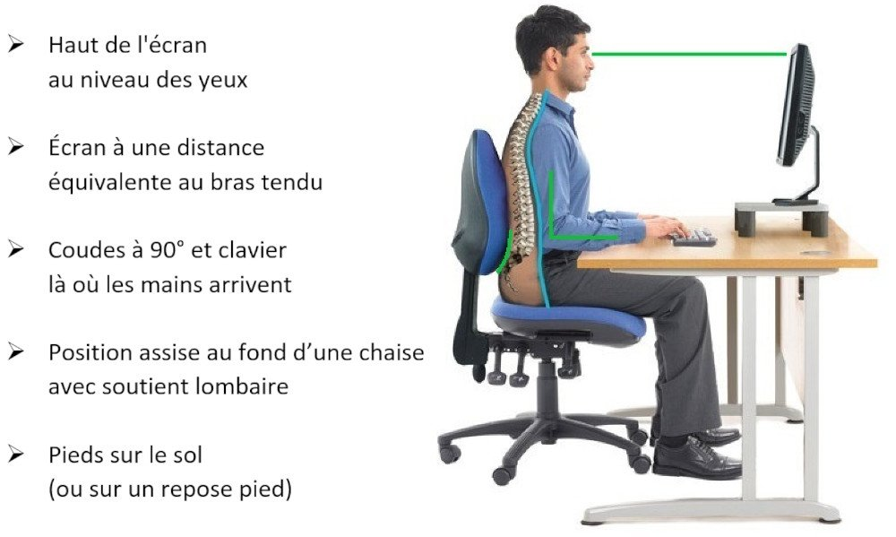 posture-a-adopter-a-un-bureau-lifestyle-vonguru