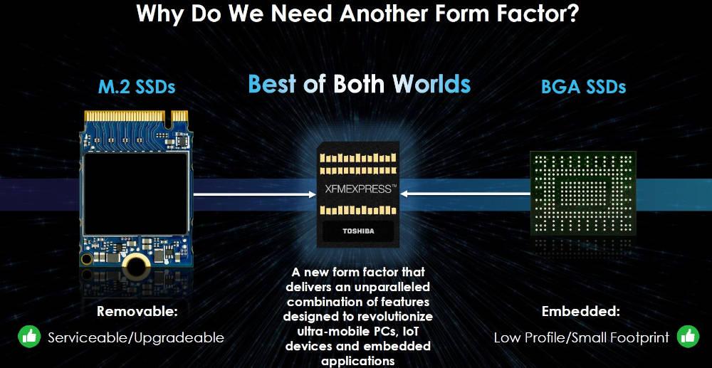 le xfmexpress, le meilleur des mondes qui combine petite taille et socket