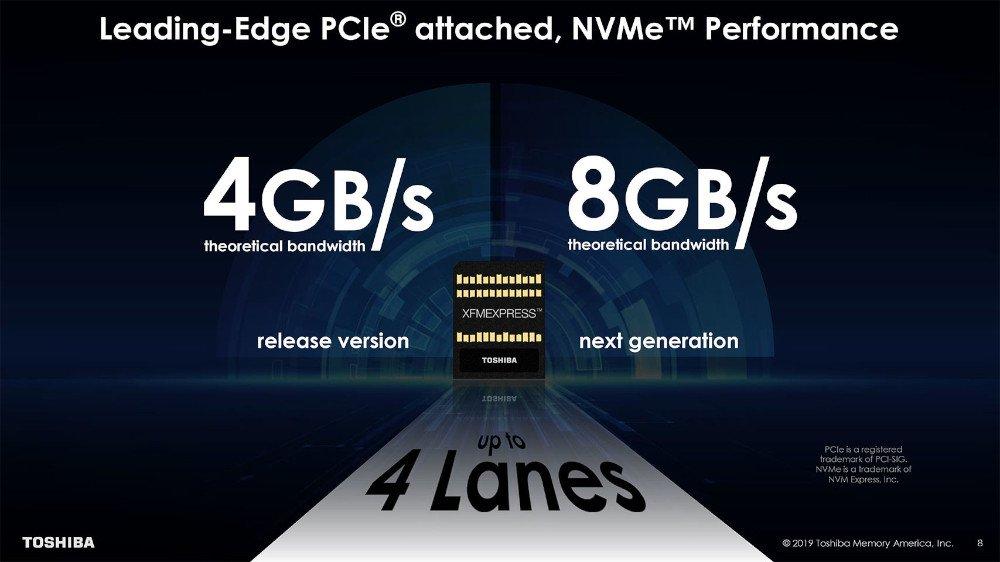 le format xfmexpress a une bande passante de 4 GB par seconde et passesra à 8 GB secondes lors de la prochaine génération