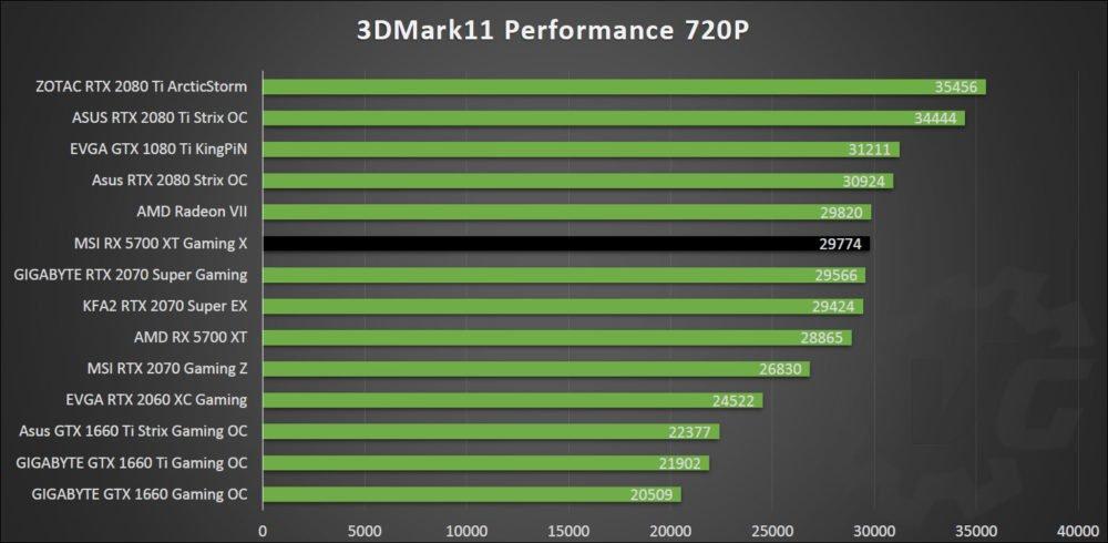 3DMark 11 avec la MSI RX 5700 XT Gaming X