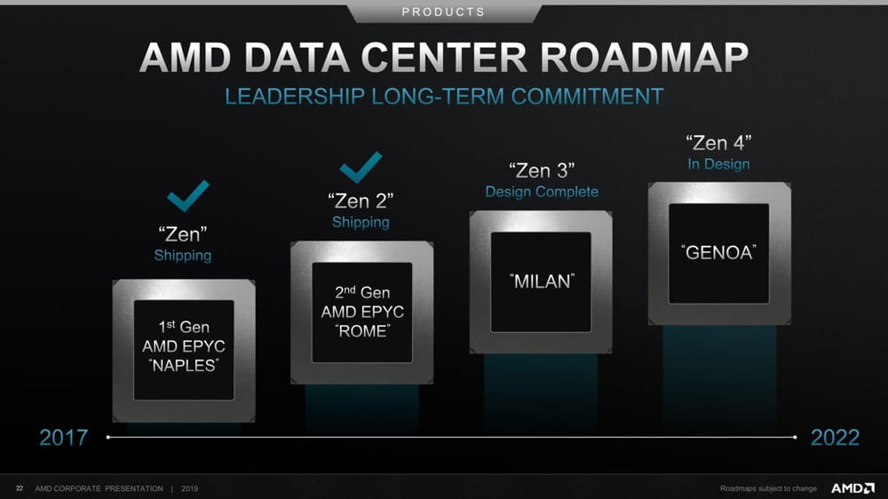 AMD EPYC Milan roadmap