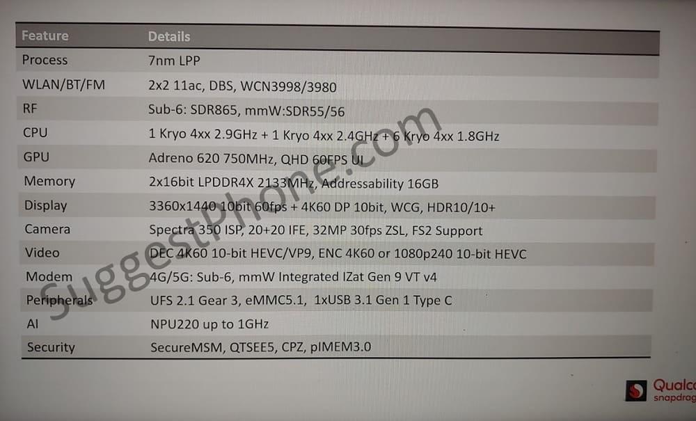 Qualcomm Snapdragon 735 leak