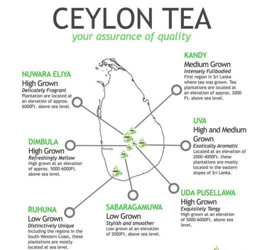 Ceylan thés