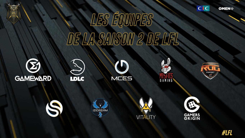 Les équipes de cette saison 2020 de la LFL