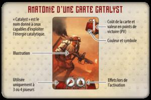 Anatomie d'une carte Catalyst