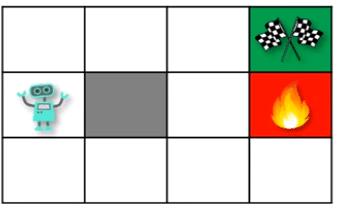 Image représentant la parcours du Q-Learning pour un agent simple.