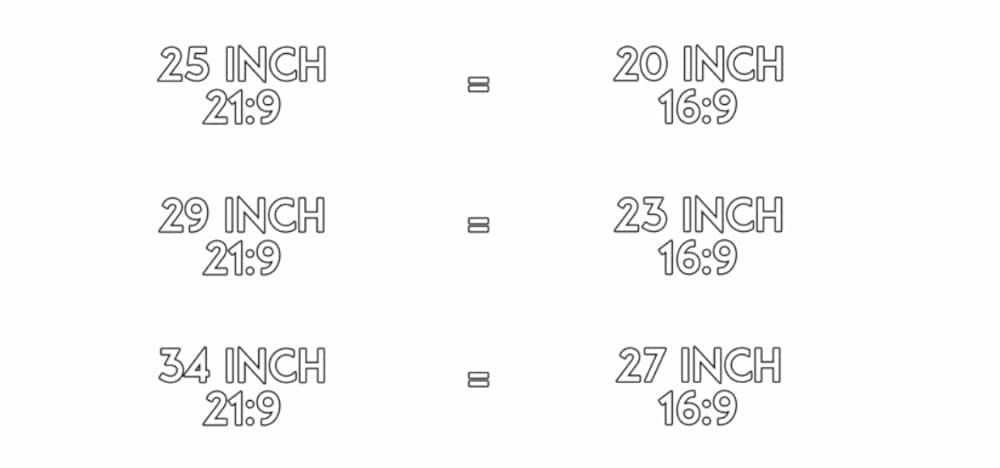 conversion de diagonales d'écran entre 16:9 et 21:9