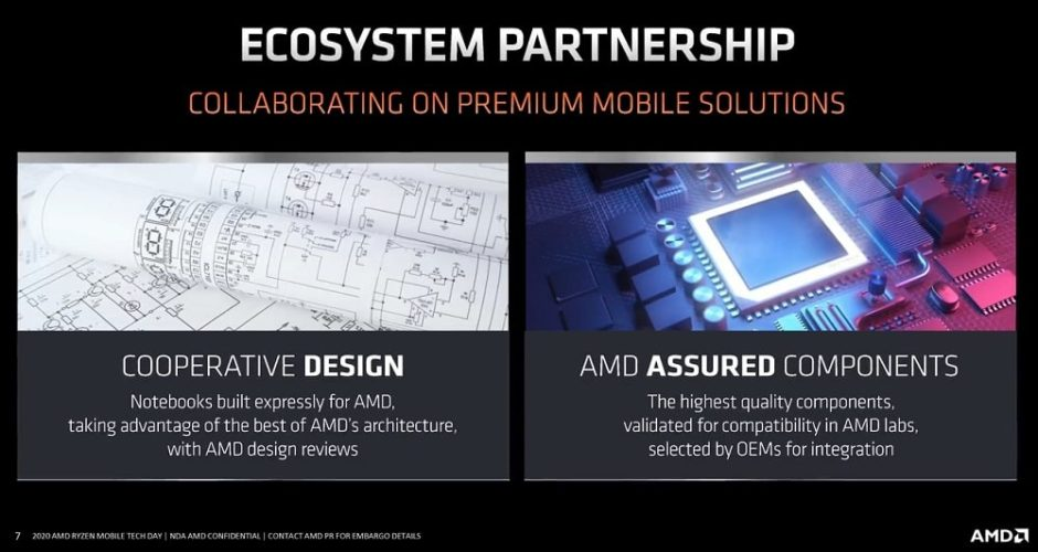 AMD Ecosystem Partnership