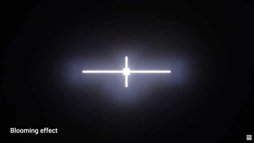 effet de halo lumineux présent sur les LCD équipé d'un rétro-éclairage couvrant toute la surface de l'écran