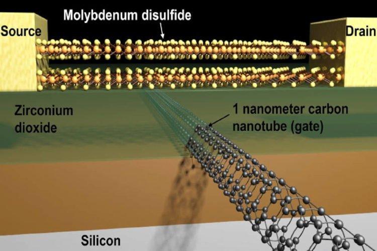 les nouveaux matériaux à l'étude pour les transistors : les nanotubes de carbones et le disulfure de molybdène