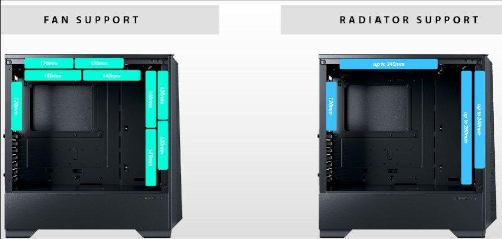 Support ventilateurs et radiateurs Phanteks P360A