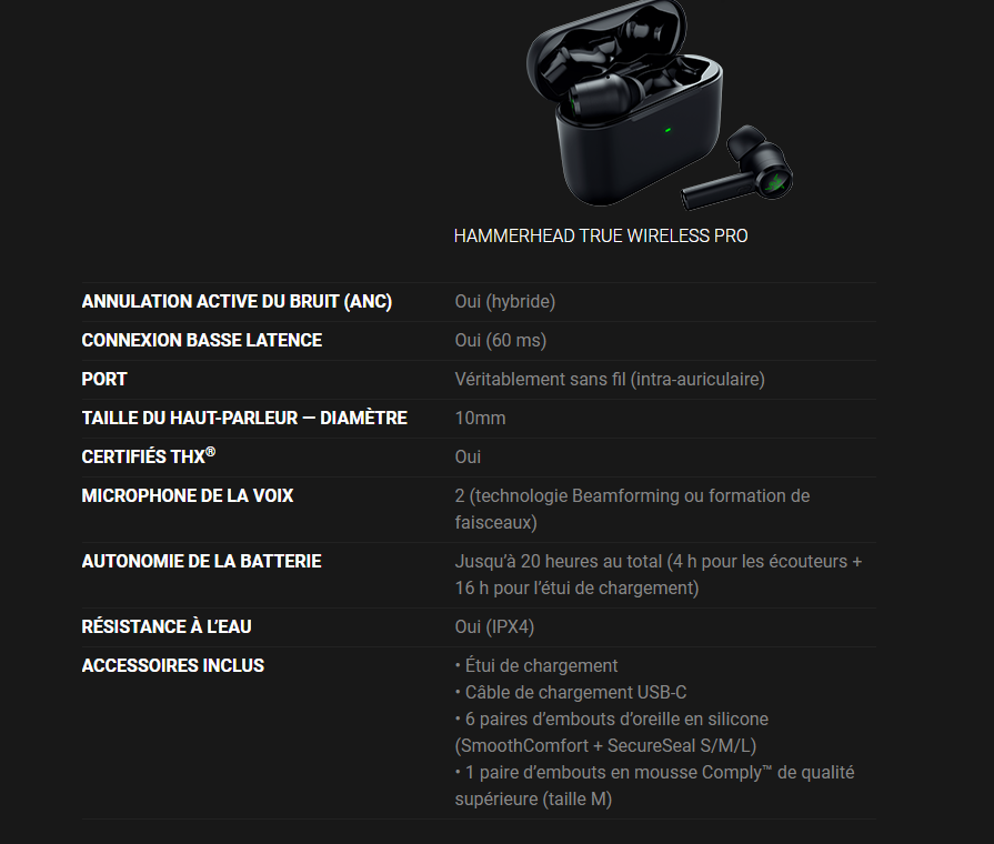 Razer Hammerhead True Wireless Pro caractéristiques techniques