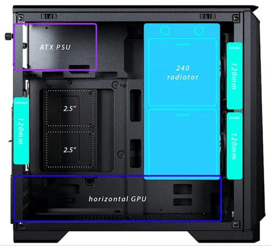 Configuration recommandée Phanteks P200A